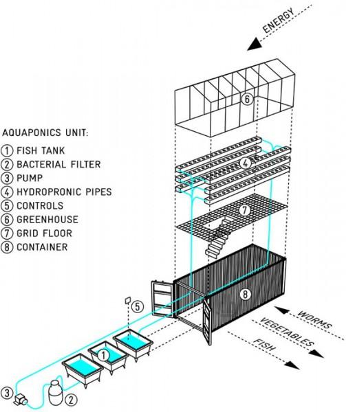 Prenosný skleník (6)