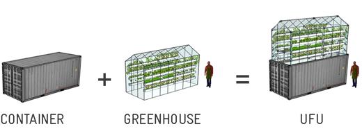 Prenosný skleník (7)