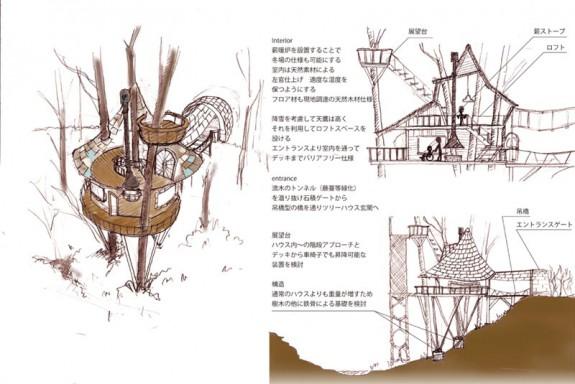 stromodom hokkaido  (2)